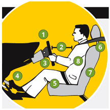 correct seating position for driving